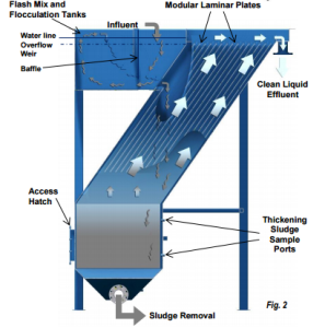 Slant Plate Clarifier System Design - Process and Water - Eastbridgewater MA